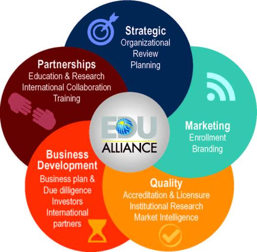 Edu Alliance SErvices