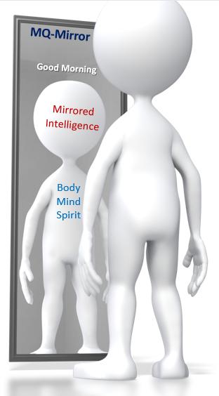 MQ Mirror